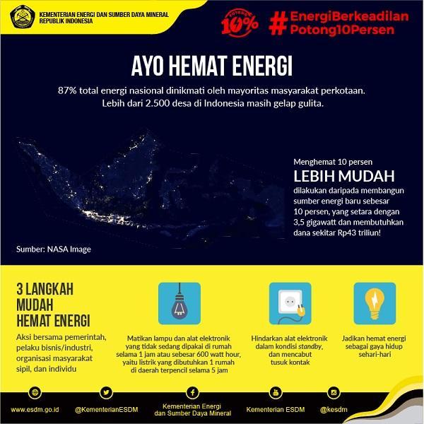 Reklame Tentang Hemat Energi Merupakan Contoh Reklame ...
